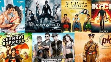 Biggest Film Industries in The world